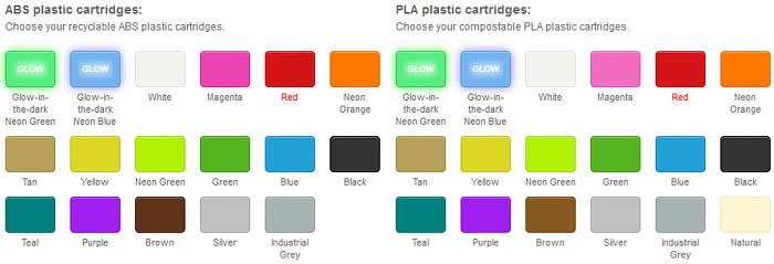 цветовая палитра пластиков для CubeX Duo